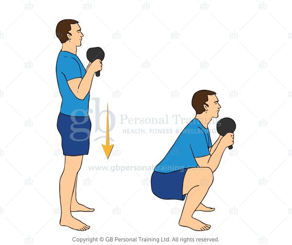 Kettlebell Goblet Squat Exercise