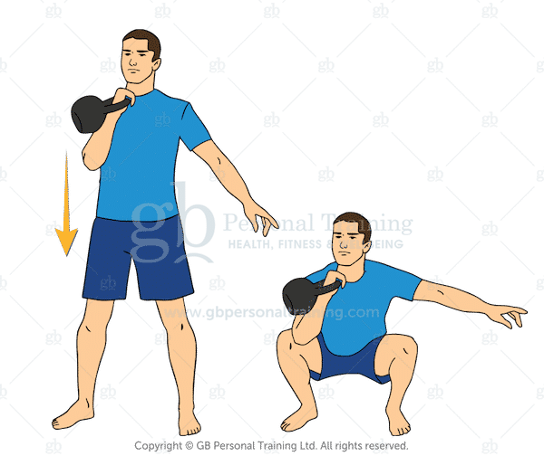 Kettlebell Racked Squat