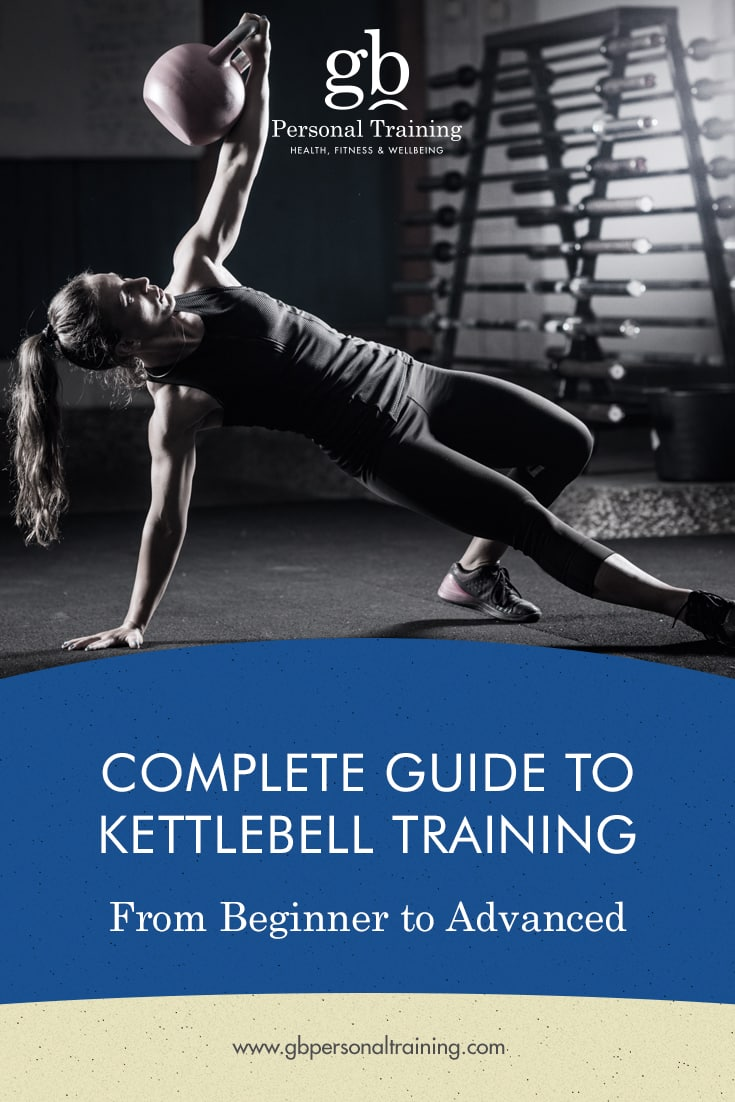 Complete Guide to Kettlebell Training from Beginner to Advanced