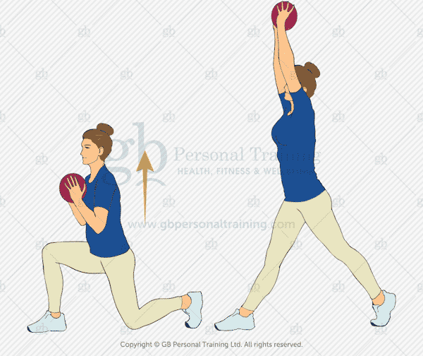 Medicine Ball Static Lunge and Press Exercise