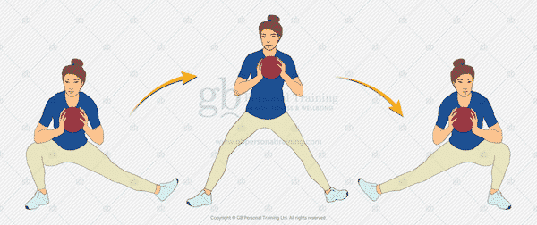 Medicine Ball Cossacks Exercise