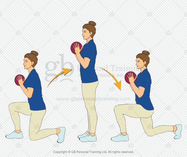 Medicine Ball Double Lunge Exercise