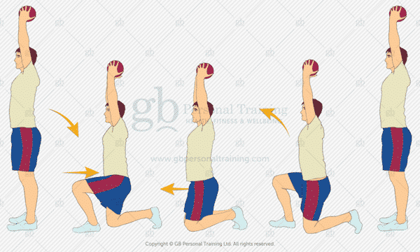 Medicine Ball Overhead Warm Up Exercise