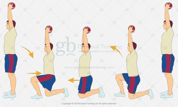 Medicine Ball Overhead Warm Up Exercise