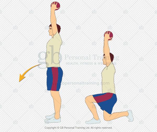Medicine Ball Overhead Forward Lunge Exercise