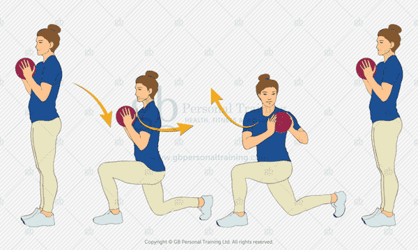 Medicine Ball Lunge with Rotation Exercise