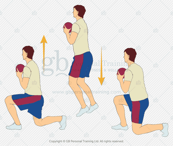 Medicine Ball Jumping Lunges Exercise