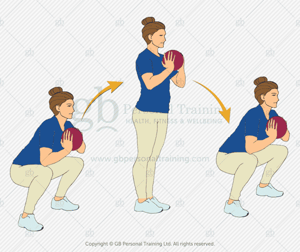 Medicine Ball Lateral Squat Exercise
