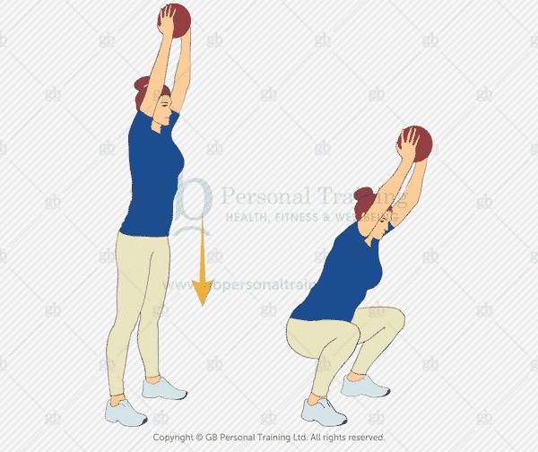 Medicine Ball Overhead Squat Exercise