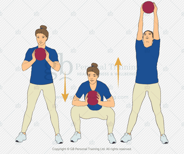 Medicine Ball Squat and Press Exercise