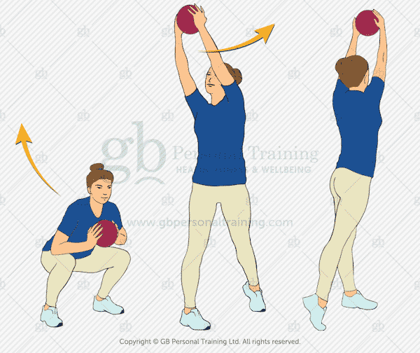 Medicine Ball Squat and Rotational Press Exercise