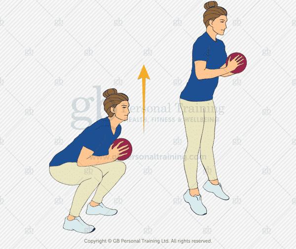 Medicine Ball Jumping Squats Exercise