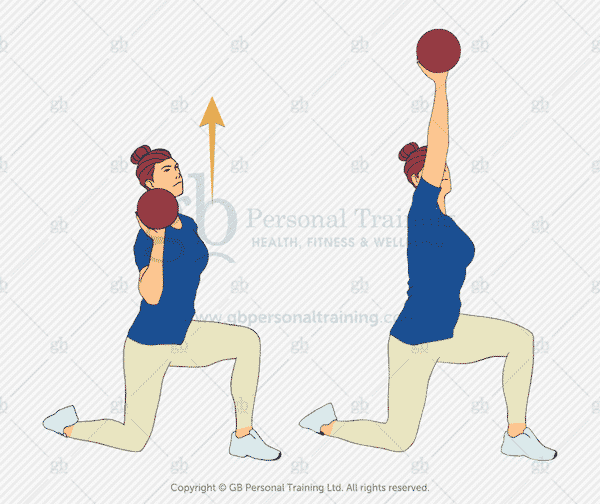Medicine Ball Half Kneeling Press Exercise