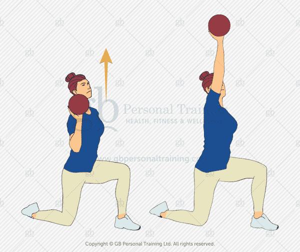 41 Medicine Ball Exercises For Full Body Functional