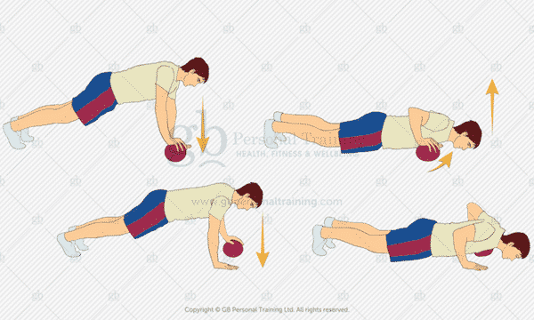 Medicine Ball Push Up Single Hand Exercise