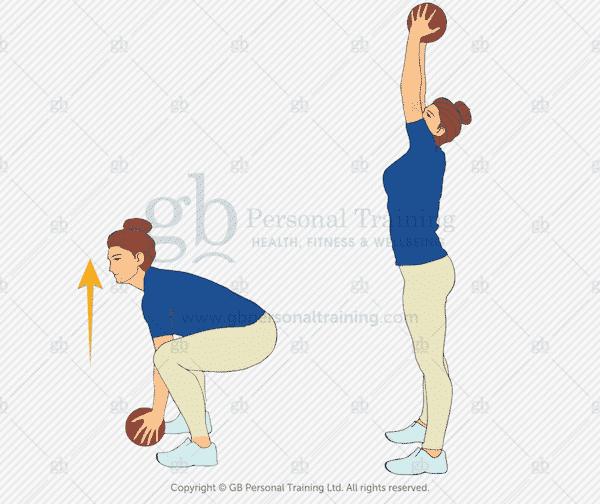 Medicine Ball Clean and Press Exercise