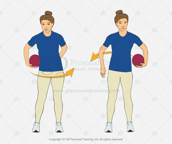 Medicine Ball Slingshot Exercise
