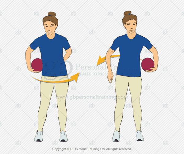 Medicine Ball Slingshot Exercise