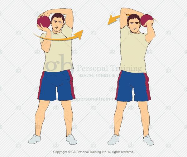 Medicine Ball Halo Exercise