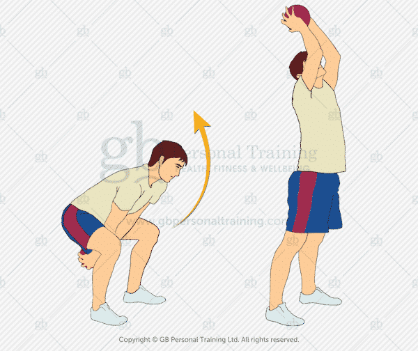 Medicine Ball Front Chop Exercise