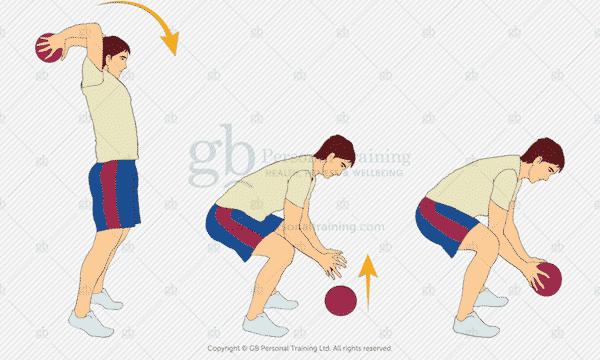 Medicine Ball Overhead Front Slam Exercise